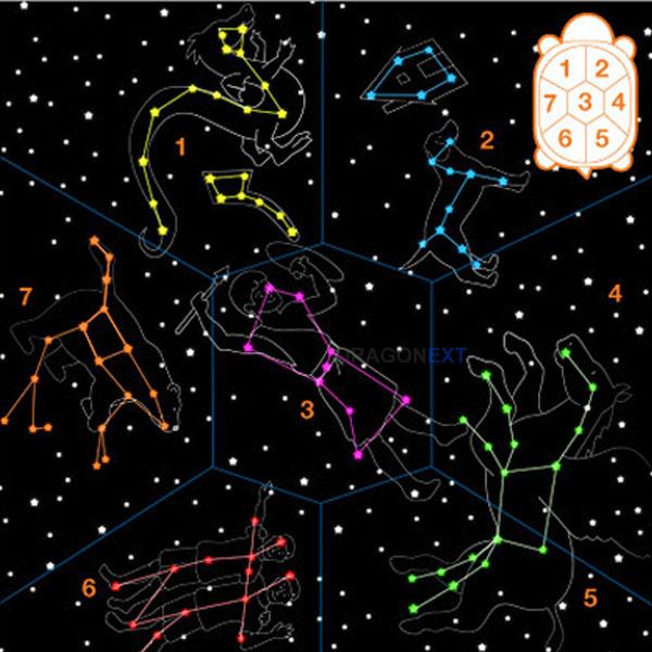 Звездный ночник своими руками