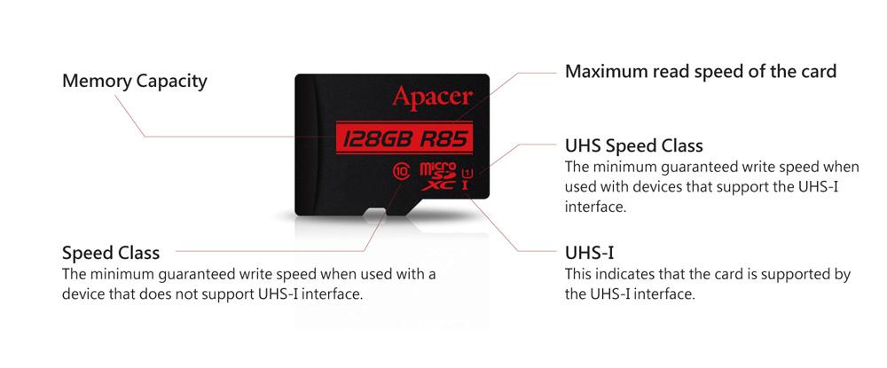 APACER Κάρτα Μνήμης Micro SDHC UHS-I U1 R85, 128GB, Class10 - APACER 10725