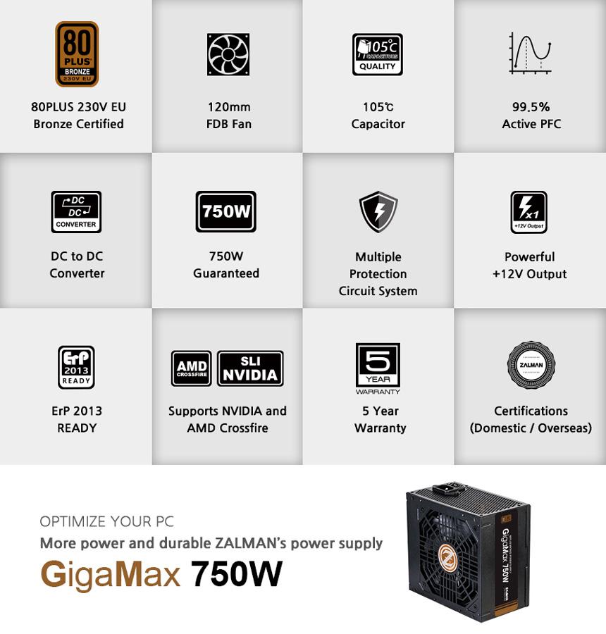 ZALMAN τροφοδοτικό GigaMax 750W ZM750-GVII, Active PFC, 80 plus Bronze - ZALMAN 31209