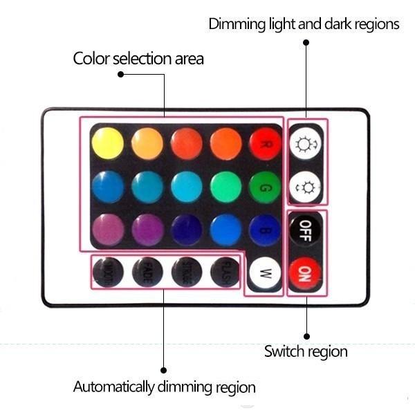 Λάμπα LED RGB που Αλλάζει Χρώματα και Ηχείο Bluetooth με Τηλεχειριστήριο